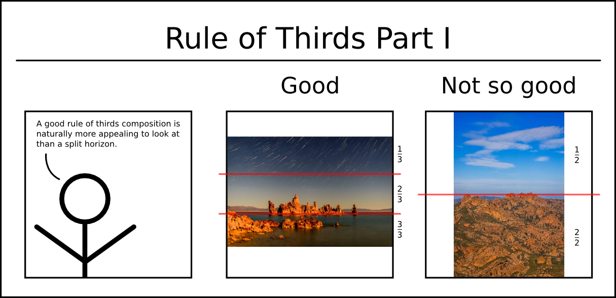 Rule of Thirds Part I
